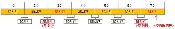 rule-drv3.png