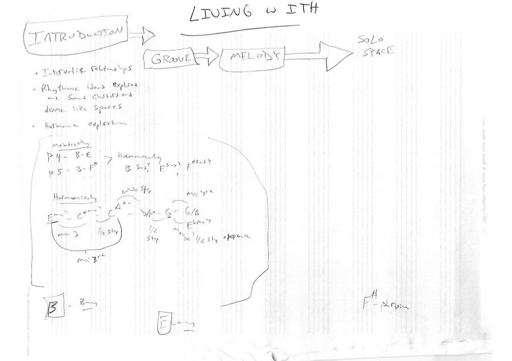 Living With- Structure sketch