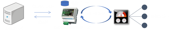 Gateway Server-w.png