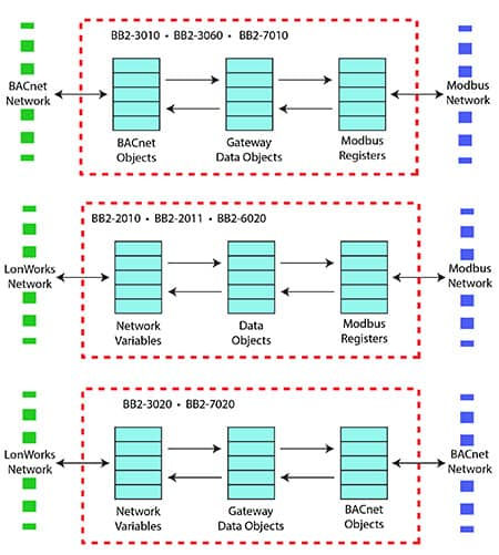 gateway-diagrams.jpg