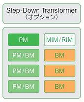 Symmetra RM_02.jpg