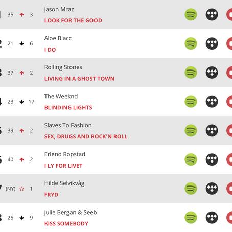 """Sex, Drugs & Rock 'N' Roll"" on local radio chart"