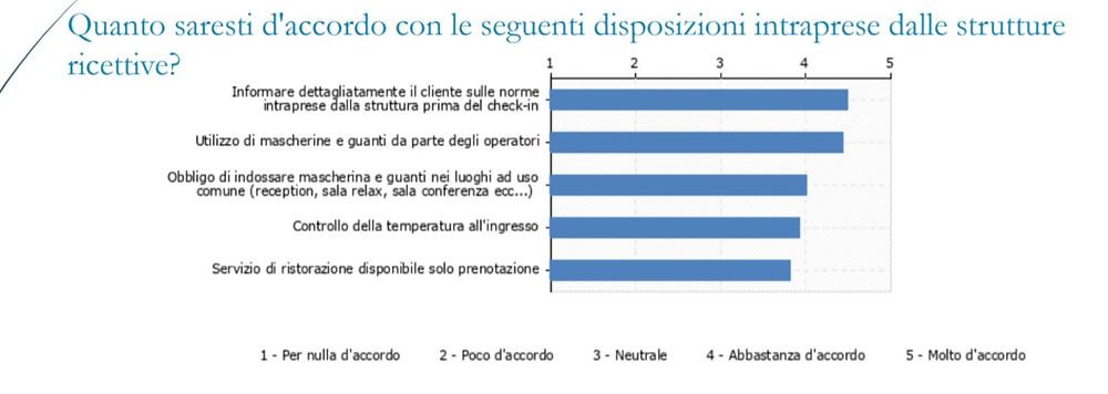 Il consumatore post covid-19. Fondazione Saccone