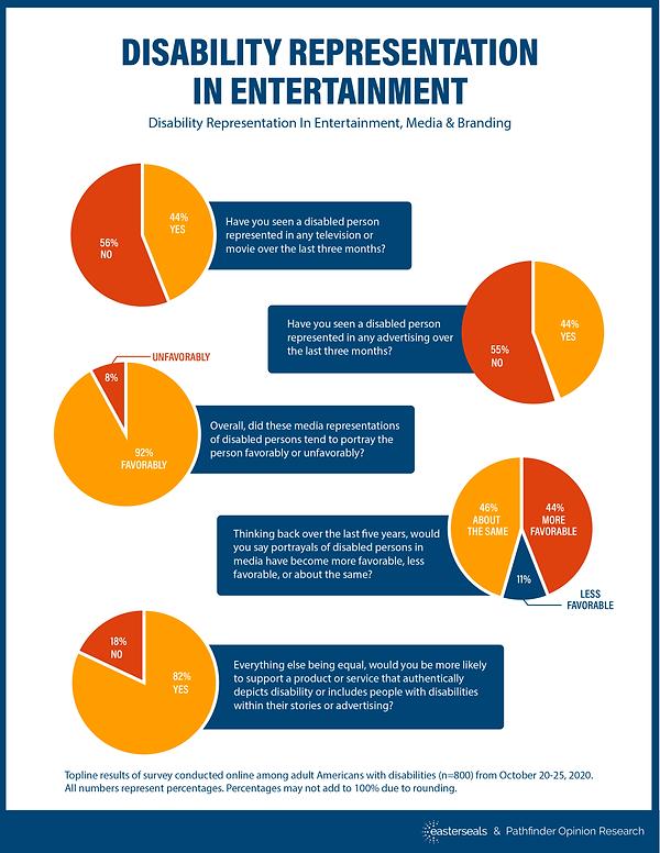 ES Survey Results Representation_Mar_1-0