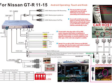 R35 GT-R android BOX 配線図
