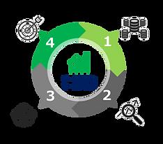 datadriven-marketing-concept-1.png