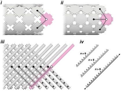 DNA origami nanotechnology crisscross