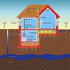 Radon Testing Services Chattanooga