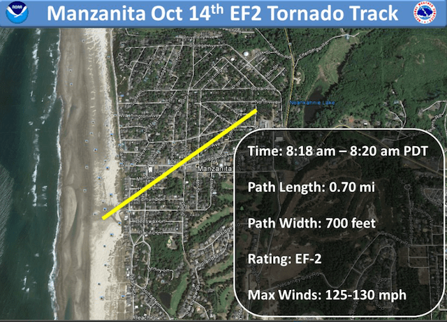 Manzanita Tornado Path at Manzanita Beach
