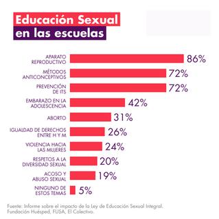 ESI en Argentina: Derecho reclamado, necesidad latente