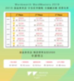 2019渥茲華拼字比賽總決賽FB 官網 得獎名單_工作區域 1.jpg