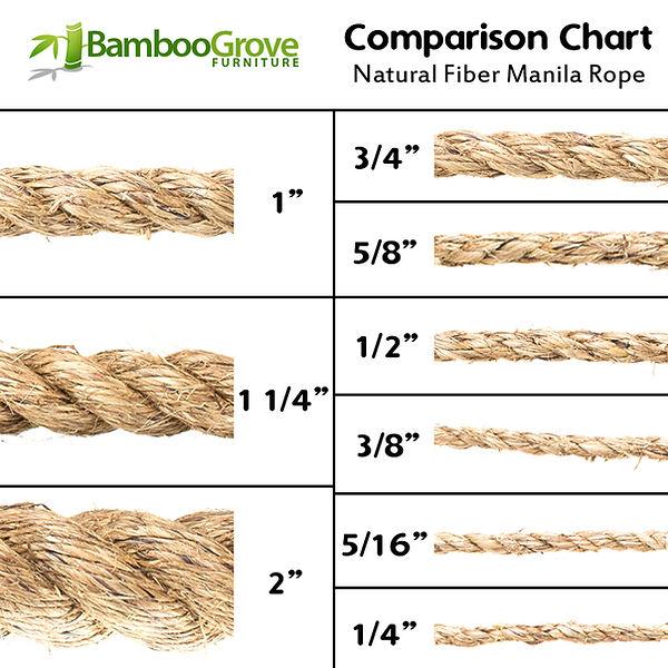 Manila Rope Abaca Sizes