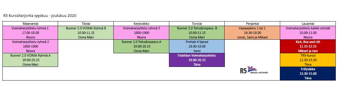 Kurssikalenteri 2020
