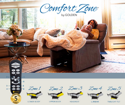 GT_Mothers-Day-Comfort-Zone-FB-768x644.png
