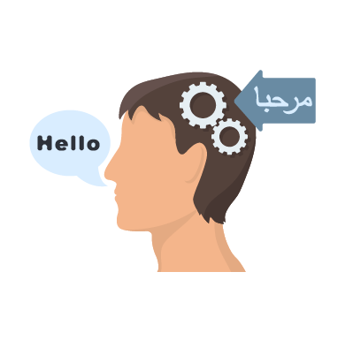 Image of a man translating a language in his head.