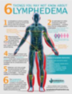 lymphedema-letter-size-07.jpg