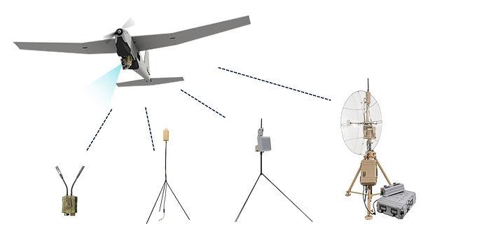 1-5. Puma Antenna.jpg