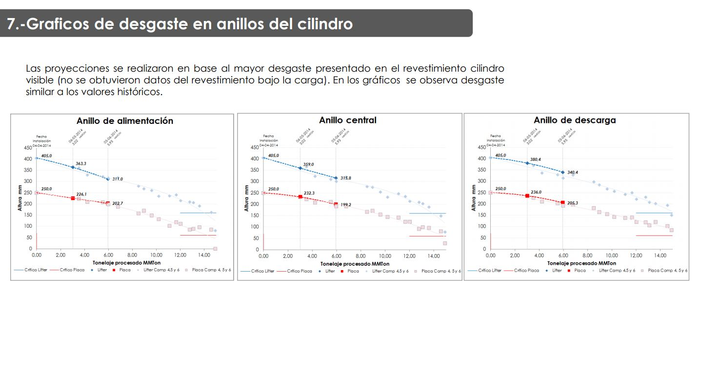 08_Informe_Molino_revestimiento