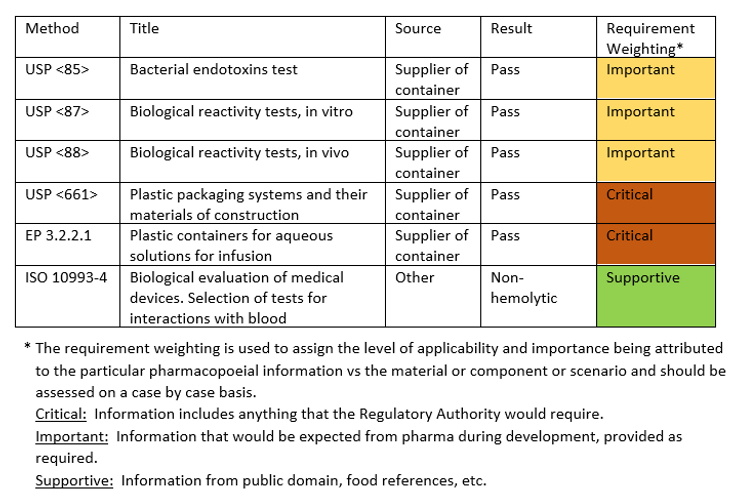 Assessment (Case Studies 3).PNG