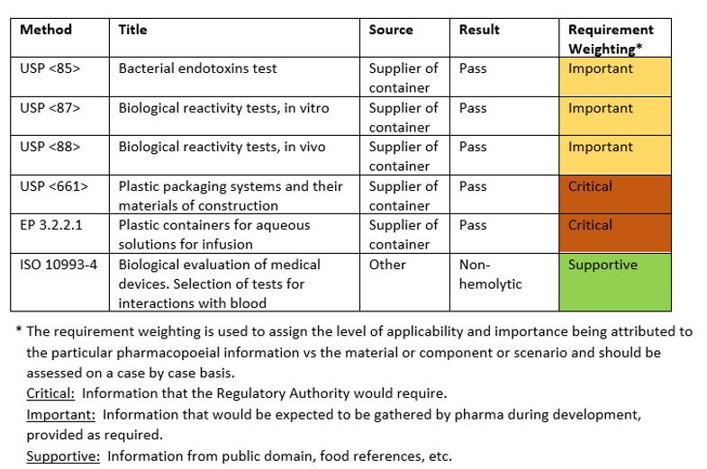 Assessment (Case Studies 5).PNG