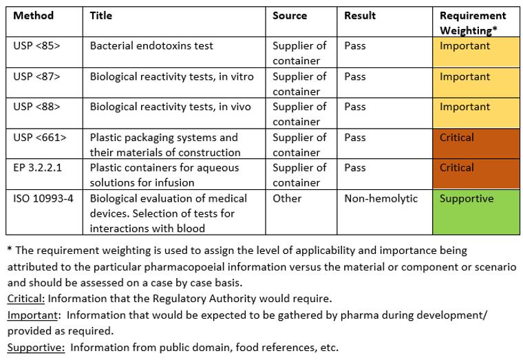 Assessment (Case Studies 1).PNG