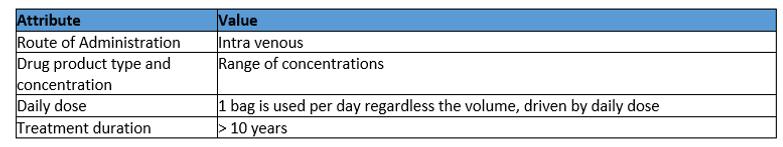 Attribute 2 (Case Studies 5).PNG