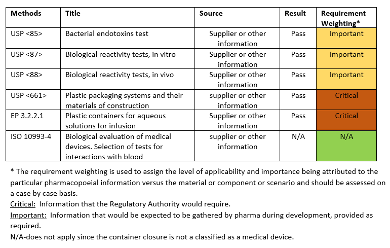 Assessment (Case Studies 2).PNG