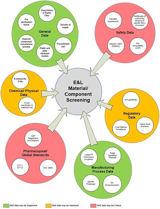 Screening and Materials Figure 4.png