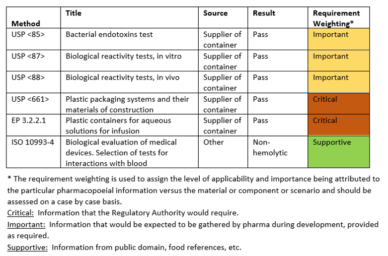 Assessment (Case Studies 4).PNG
