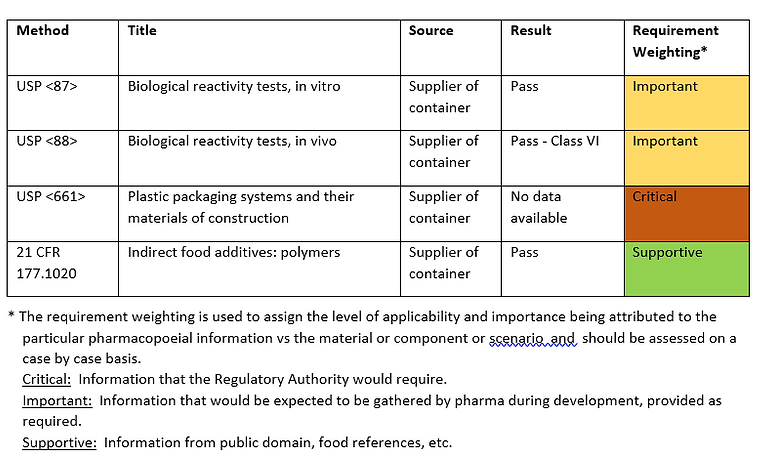 Assessment (Case Studies 6).PNG