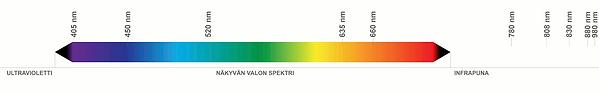 Keypoint laser spektri viivalaserit.png