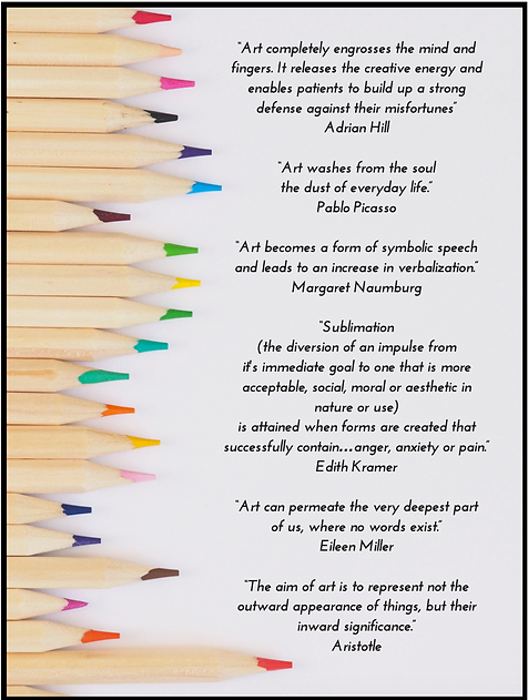 Art Therapy quotes