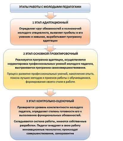 Схема1.png