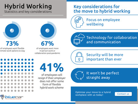 How to make the hybrid workplace work effectively