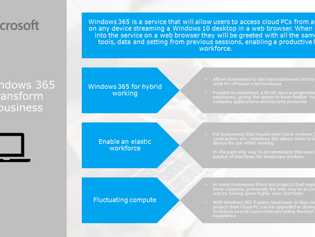 How Windows 365 can transform your business