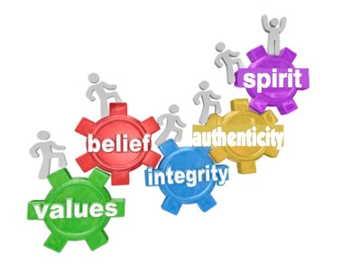 SUCCESS ON YOUR OWN TERMS —Values Seminar (Part One)