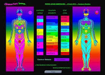 Bilan de santé - Cristal chromothérapie - Centre de lumière - Fribourg