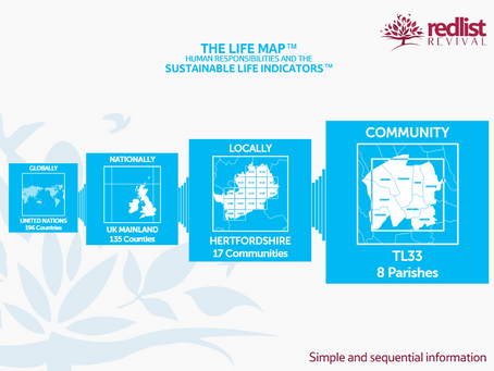 Launch of The Life Map - 23 April 2019