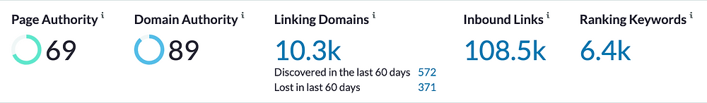 Moz Bar domain and page authority example. Inbound and backlinks