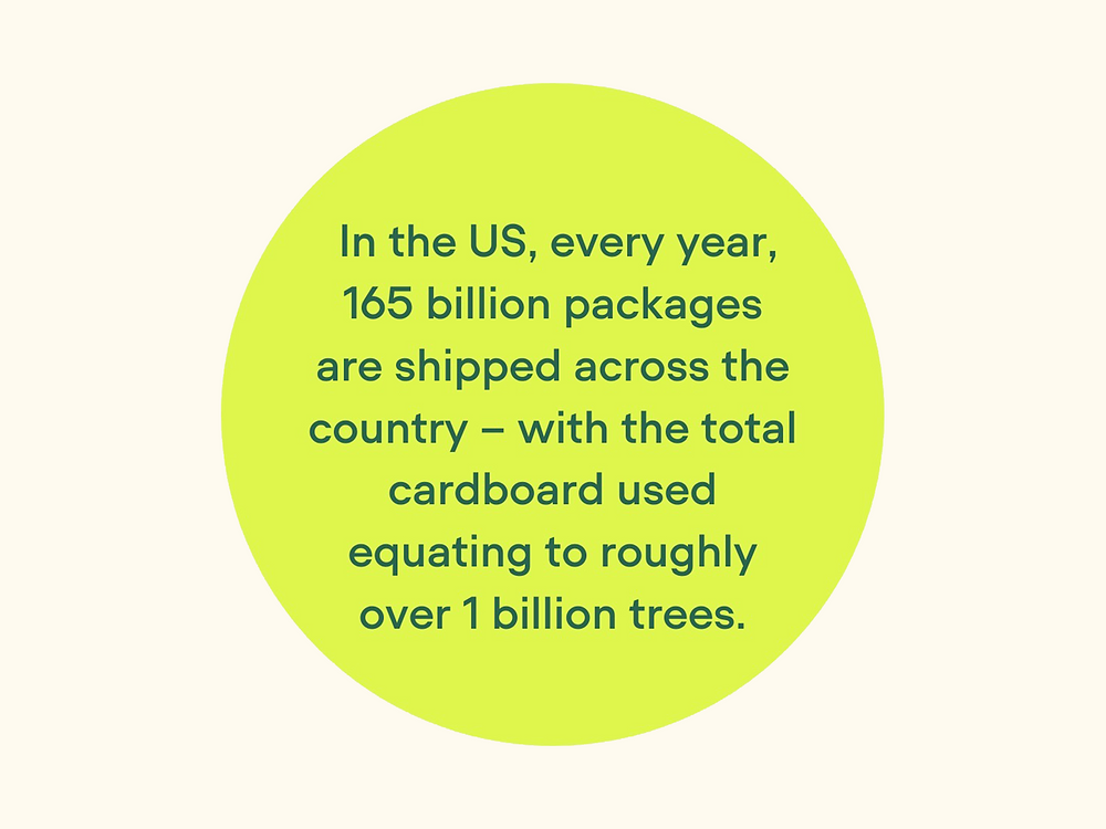 In the US, every year, 165 billion packages are shipped across the country - with the total cardboard used equating to roughly over 1 billion trees.