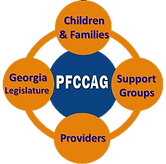 PFCCAG.png