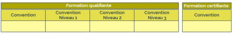 tableau telechargement conventions.png