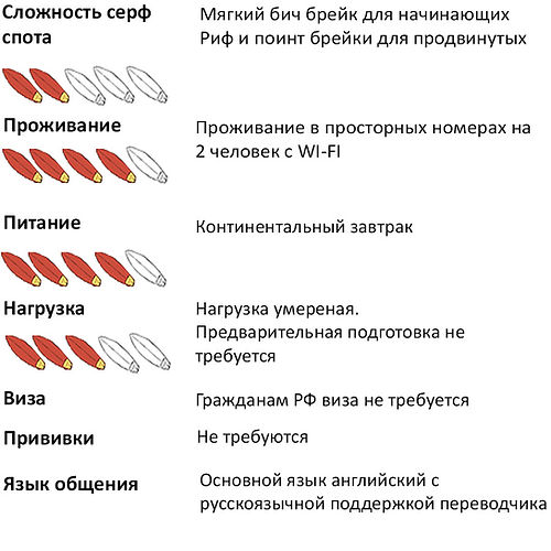 Дорога Садов.jpg
