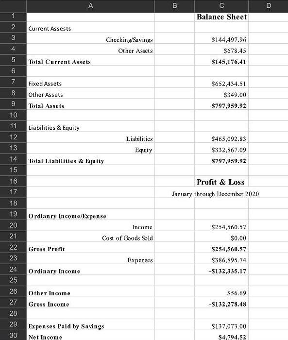 2020 finances.JPG