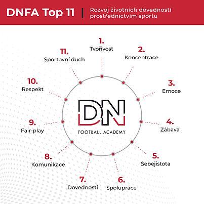 DNFA_Top 11_Life Skills_cz.jpg