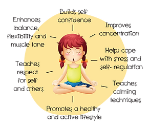 Benefits-Of-Kids-Yoga-for-web.png