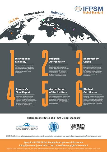 IFPSM Global Standard 2020 A4_online_Siv