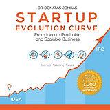 Startup Evolution Curve.jpg