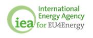 IEA_EU4Energy.png