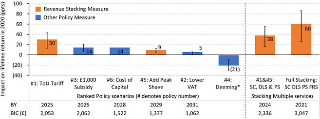 UK policy 2.jpg